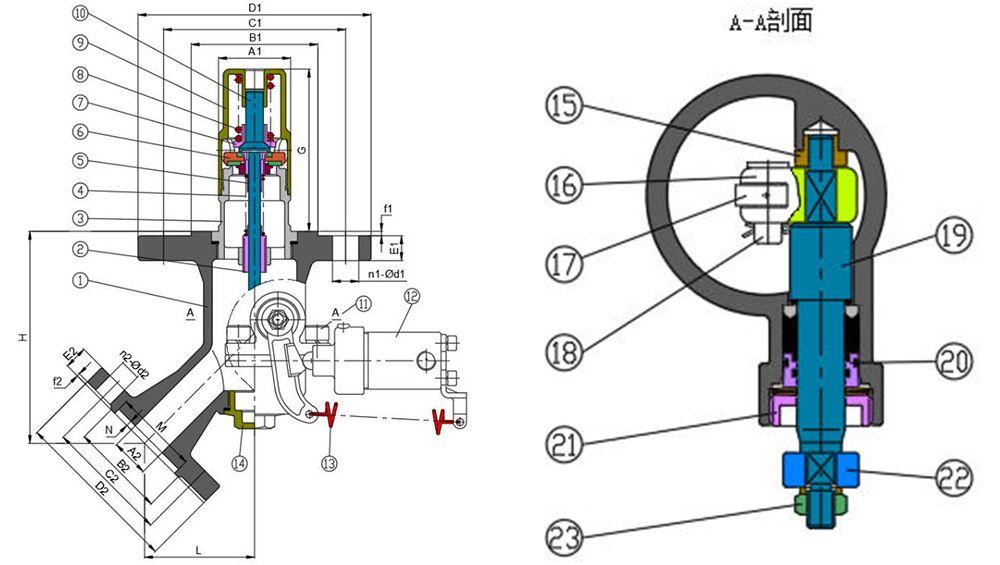 Emergency Shutoff Valve PN25 (Hydraulic)